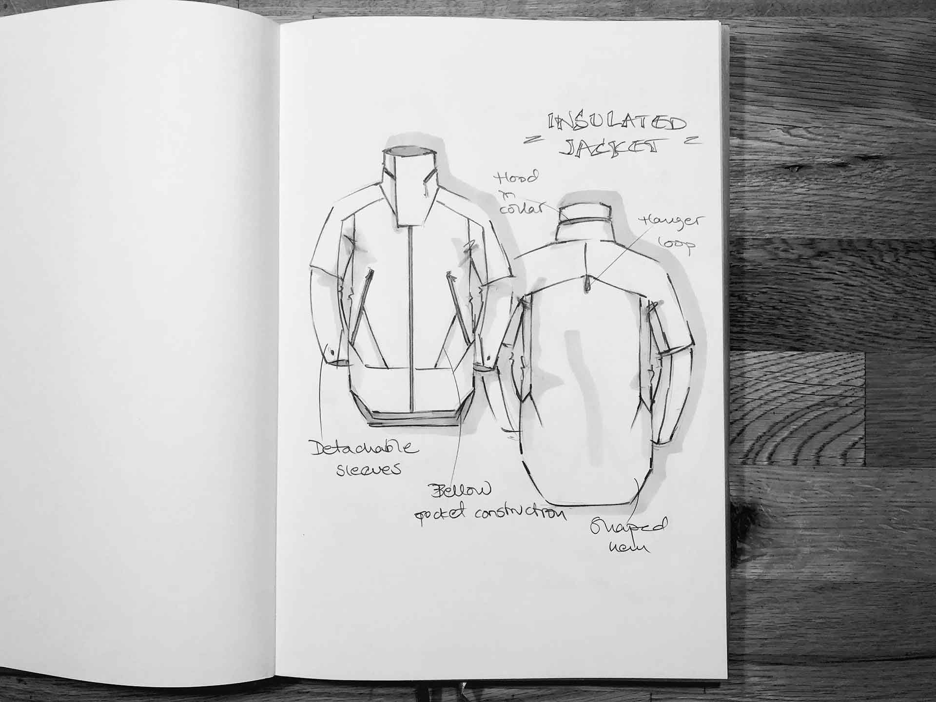 HOW TO DESIGN WITHOUT KNOWING HOW TO DRAW - Apparel Entrepreneurship