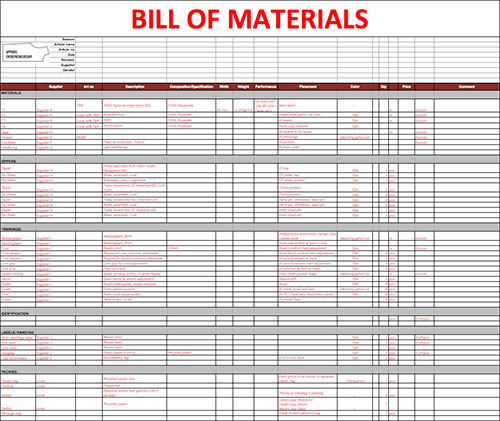 Apparel Entrepreneurship Bill Of Materials
