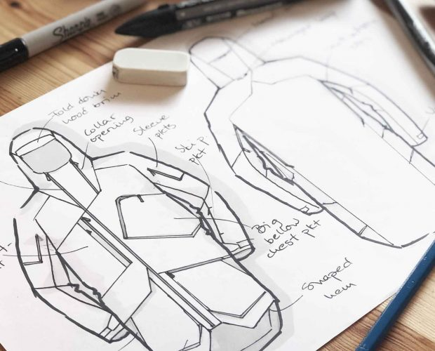 Apparel Entrepreneurship How to Design Your Clothing Line