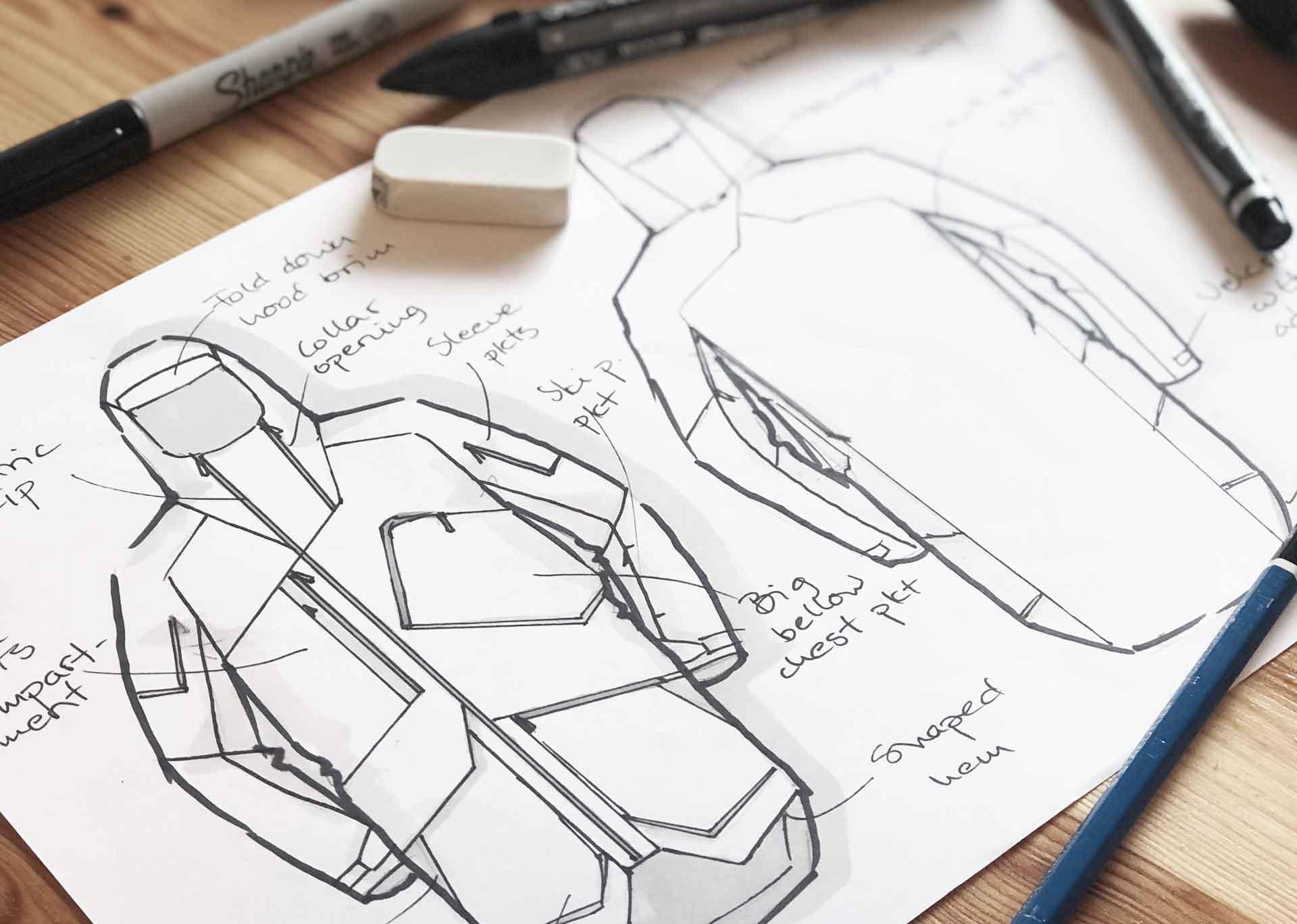 Apparel Entrepreneurship How to Design Your Clothing Line
