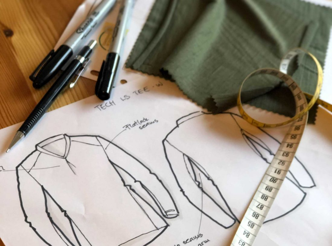 18 Steps To Start A Clothing Line