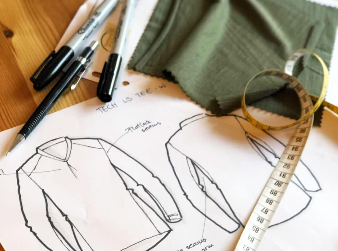 How to start a profitable clothing brand